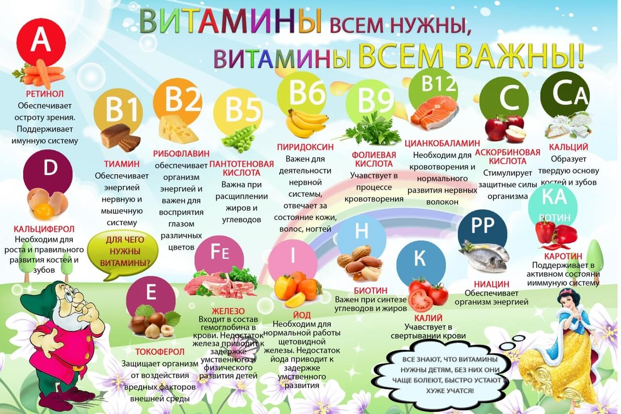 прикольные картинки о витаминах